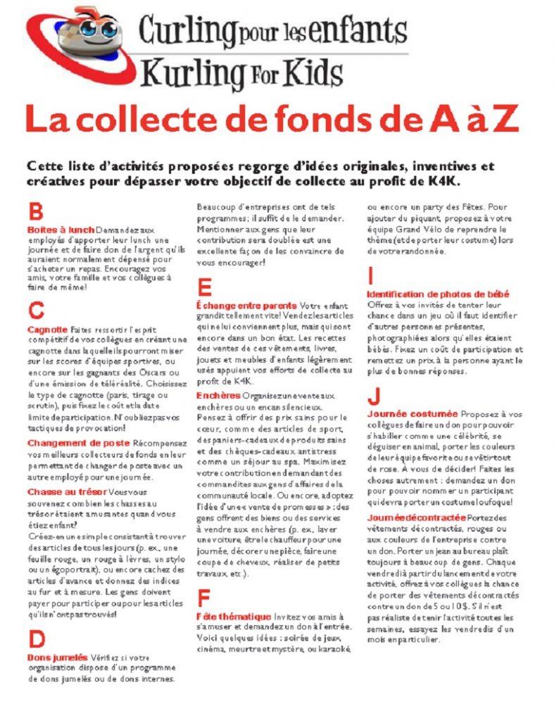 La collecte de fonds de A à Z